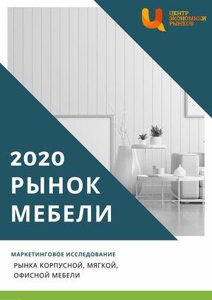 Анализ рынка мебели
